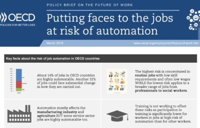 Putting faces to jobs at risk of automation